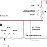 схема подключения твердотопливного котла с теплоаккумулятором фото